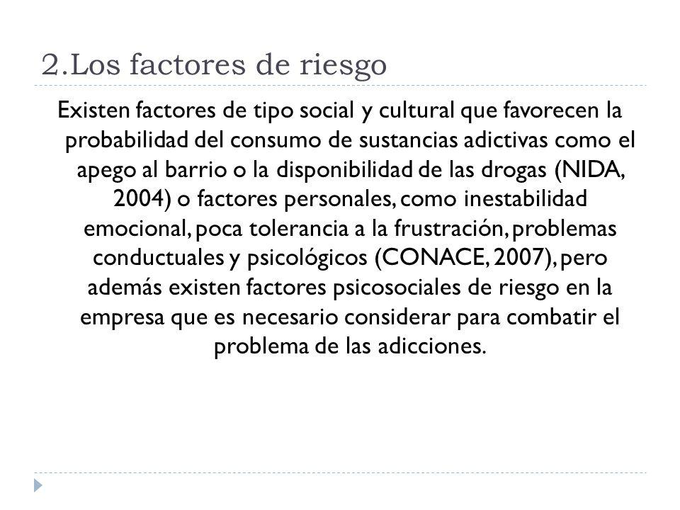 2.Los factores de riesgo