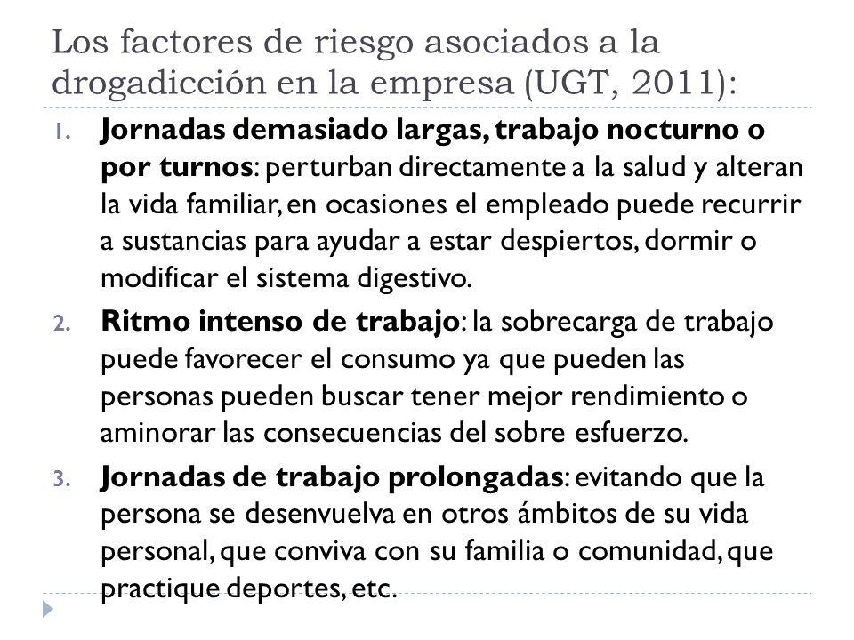 Los factores de riesgo asociados a la drogadicción en la empresa (UGT, 2011):