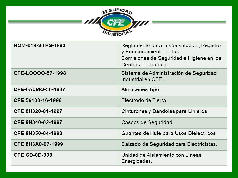 NOM-019-STPS-1993 Reglamento para la Constitución, Registro y Funcionamiento de las. Comisiones de Seguridad e Higiene en los Centros de Trabajo.