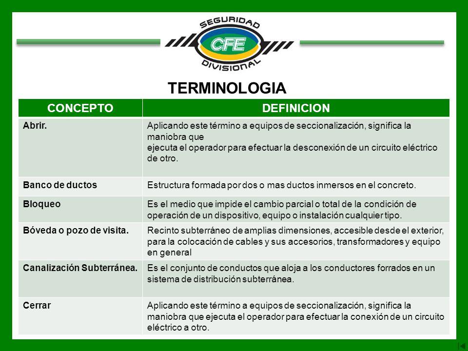 TERMINOLOGIA CONCEPTO DEFINICION Abrir.