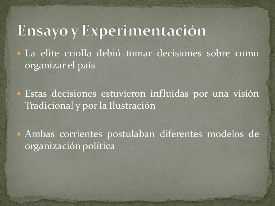 Ensayo y Experimentación