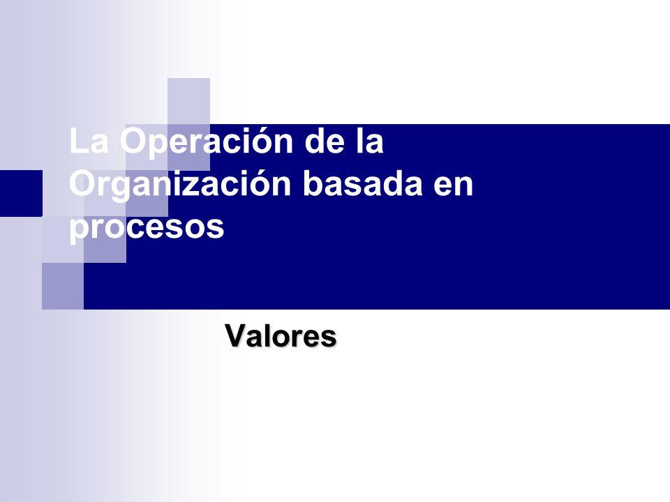 La Operación de la Organización basada en procesos