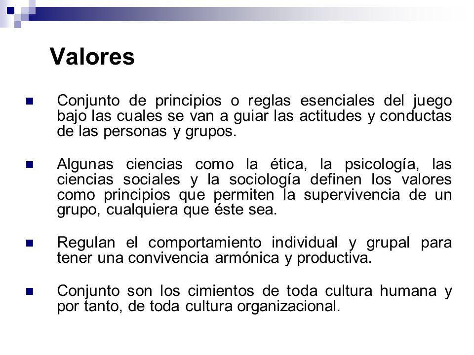 Valores Conjunto de principios o reglas esenciales del juego bajo las cuales se van a guiar las actitudes y conductas de las personas y grupos.