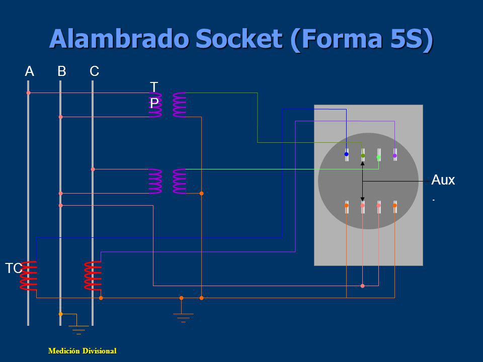 Alambrado Socket (Forma 5S)