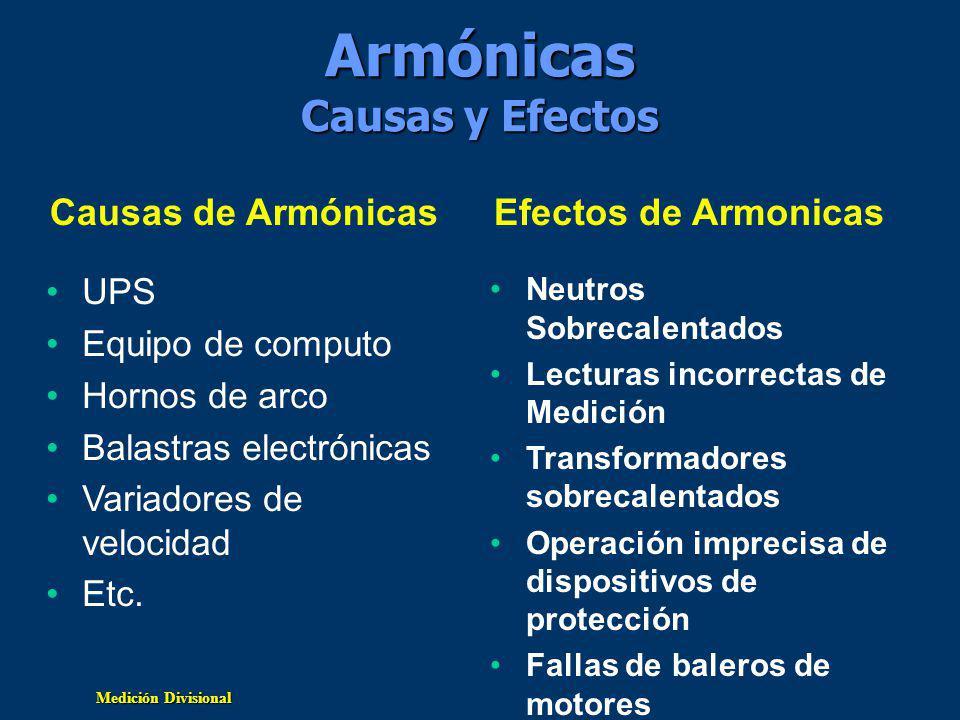 Armónicas Causas y Efectos