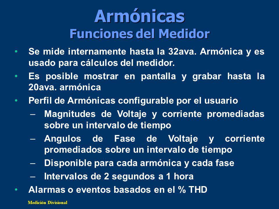 Armónicas Funciones del Medidor