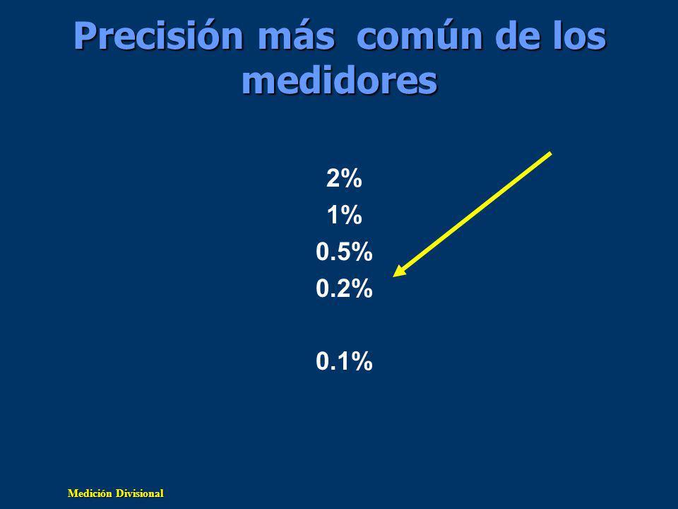 Precisión más común de los medidores