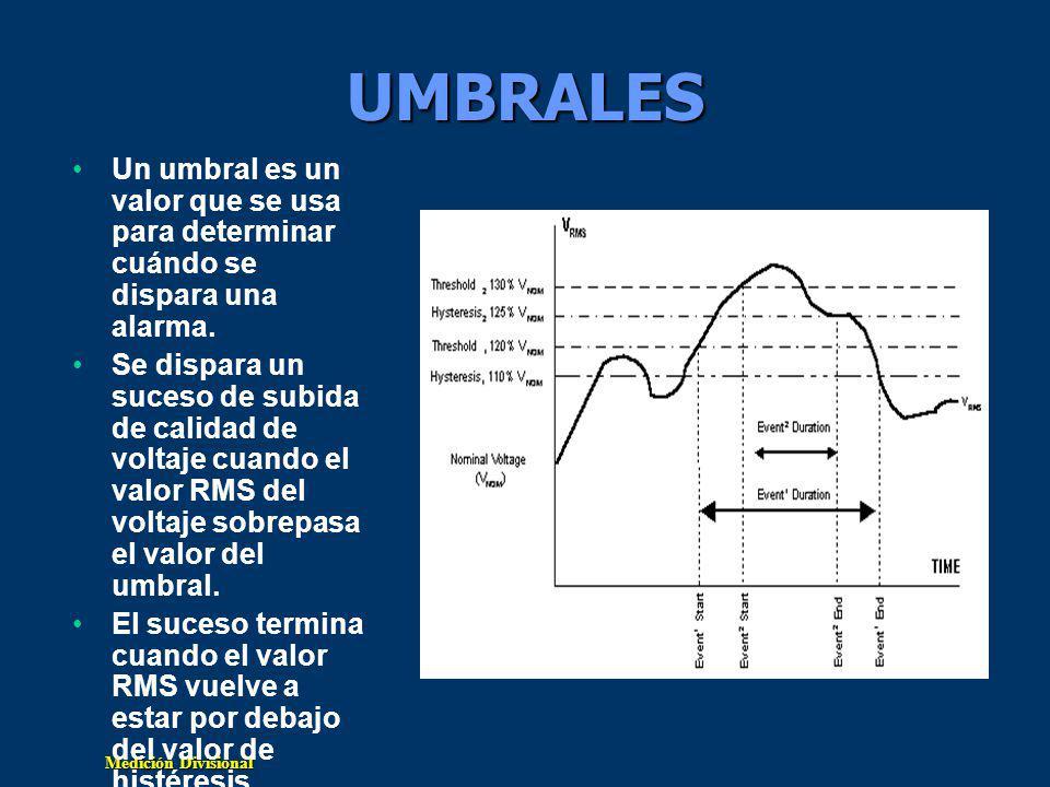 UMBRALES Un umbral es un valor que se usa para determinar cuándo se dispara una alarma.