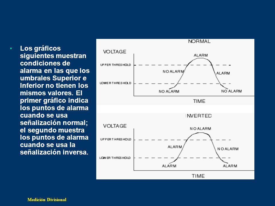 Los gráficos siguientes muestran condiciones de alarma en las que los umbrales Superior e Inferior no tienen los mismos valores.