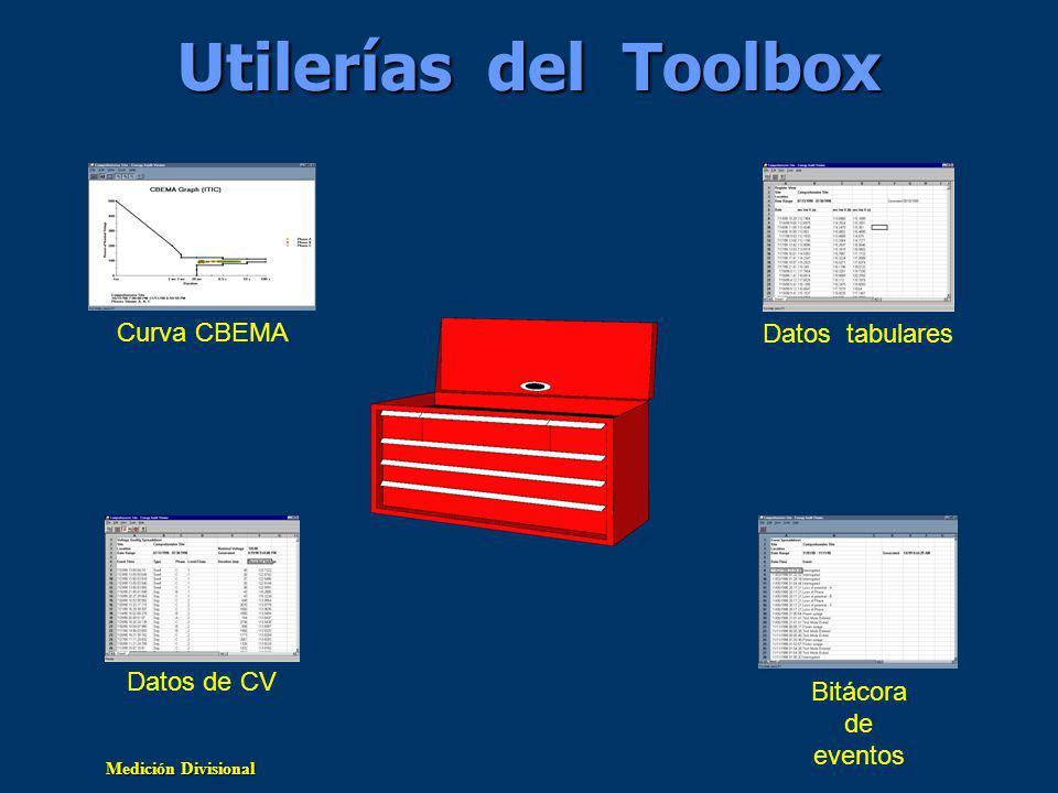 Utilerías del Toolbox Curva CBEMA Datos tabulares Datos de CV