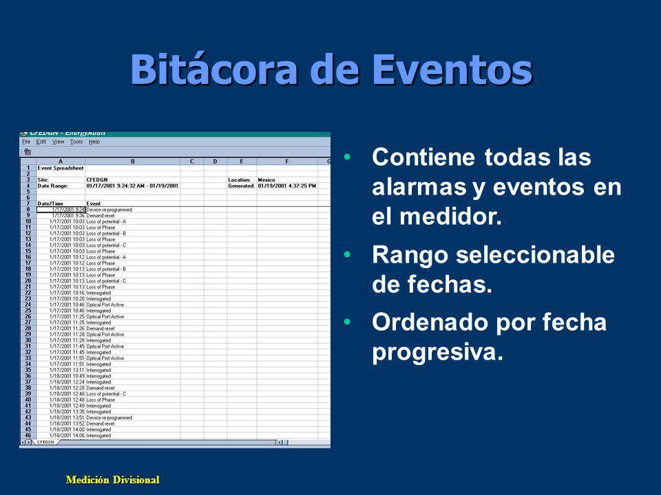 Bitácora de Eventos Contiene todas las alarmas y eventos en el medidor. Rango seleccionable de fechas.