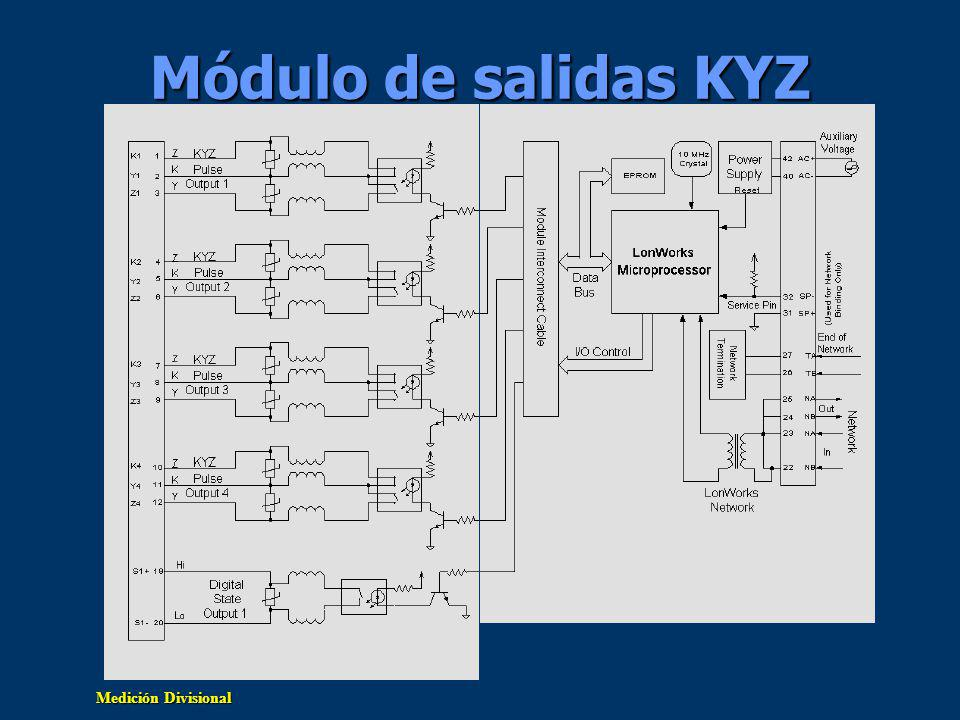 Módulo de salidas KYZ
