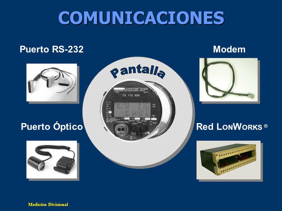 COMUNICACIONES Pantalla Puerto RS-232 Red LONWORKS ® Puerto Óptico