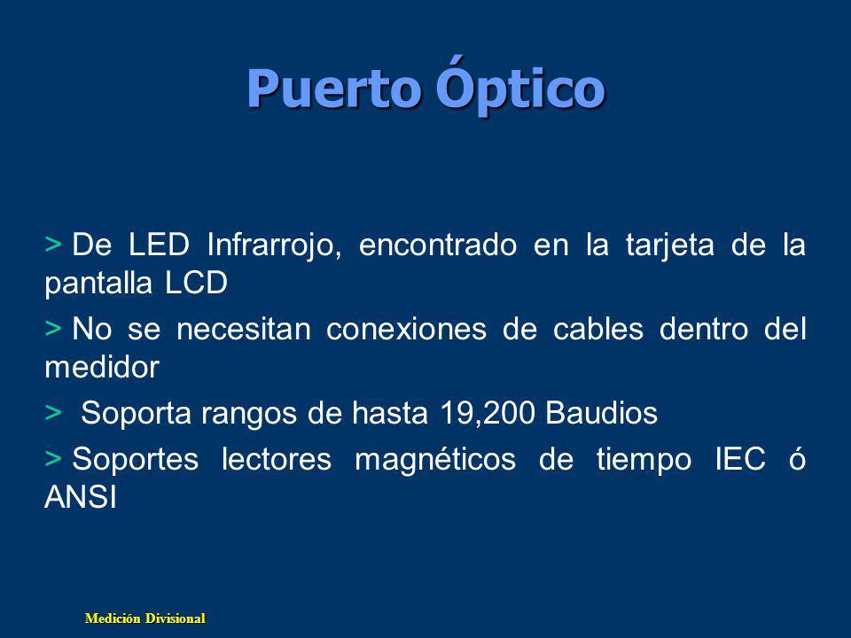 Puerto Óptico De LED Infrarrojo, encontrado en la tarjeta de la pantalla LCD. No se necesitan conexiones de cables dentro del medidor.