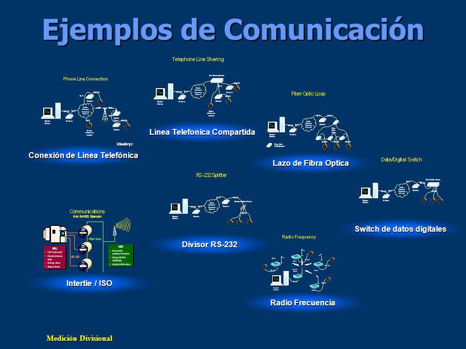 Ejemplos de Comunicación