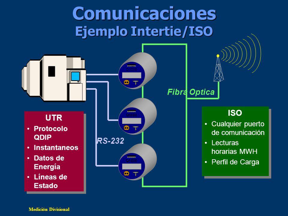 Comunicaciones Ejemplo Intertie/ISO