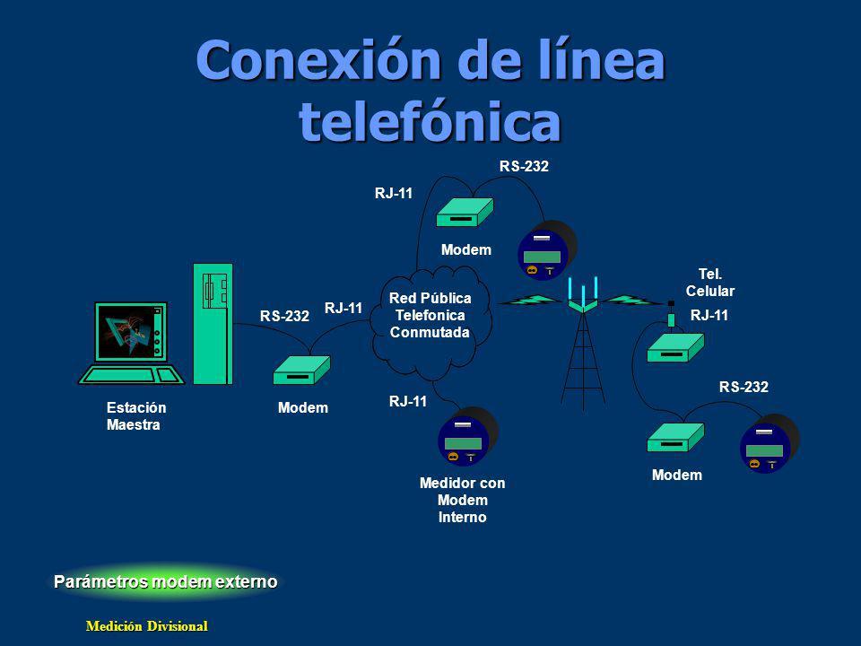 Conexión de línea telefónica