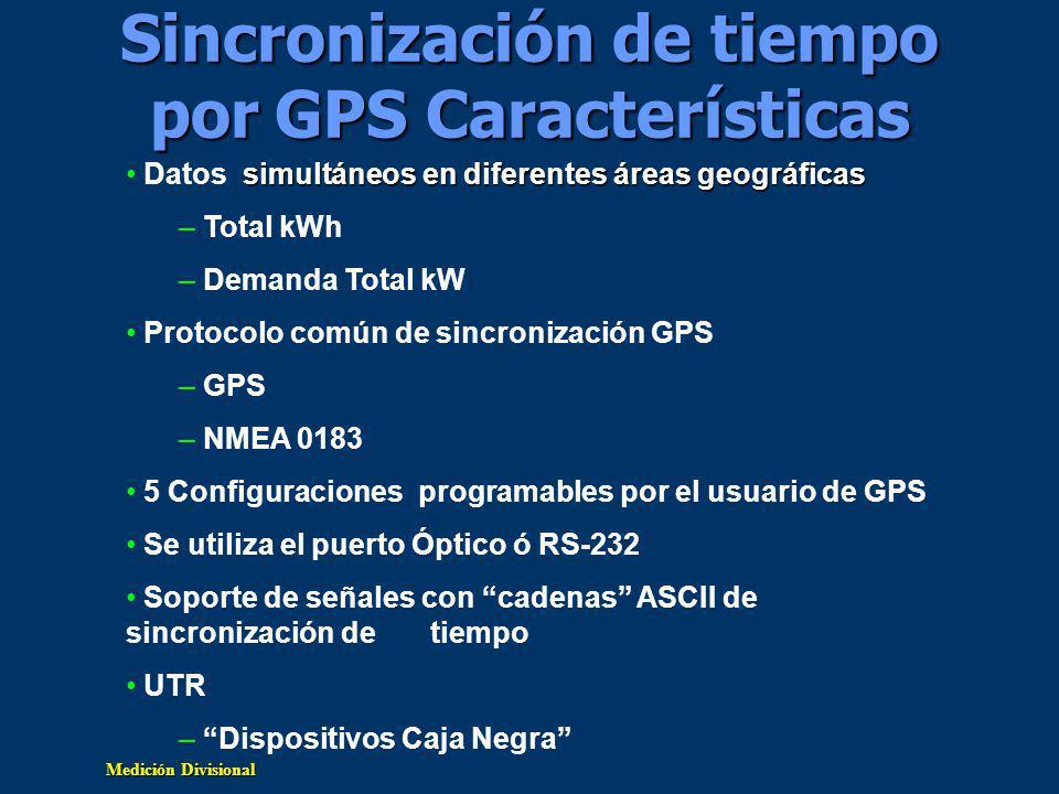 Sincronización de tiempo por GPS Características