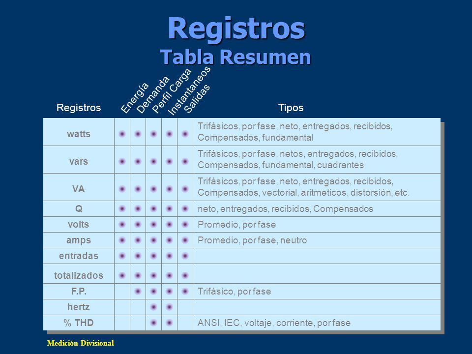 Registros Tabla Resumen