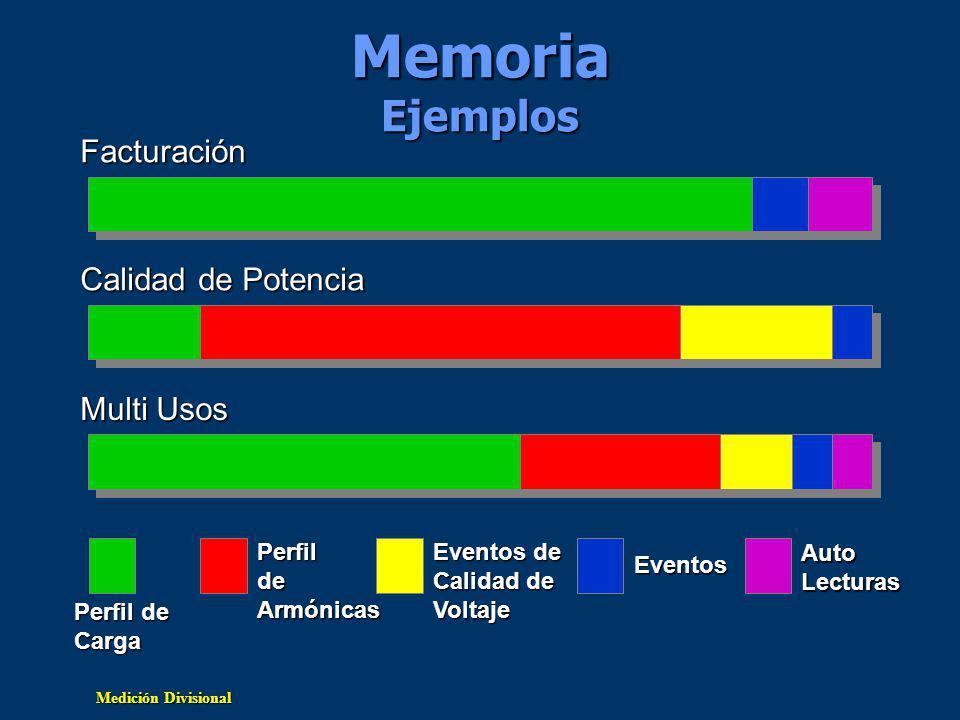 Memoria Ejemplos Facturación Calidad de Potencia Multi Usos