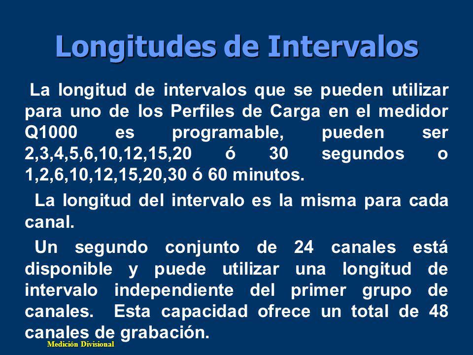Longitudes de Intervalos