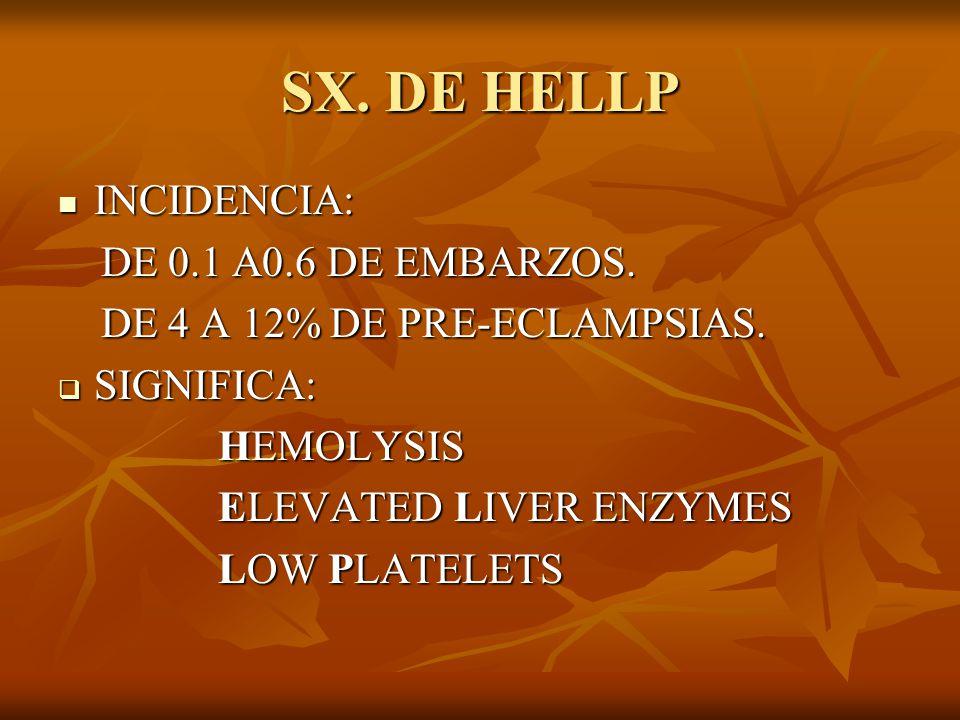 SX. DE HELLP INCIDENCIA: DE 0.1 A0.6 DE EMBARZOS.