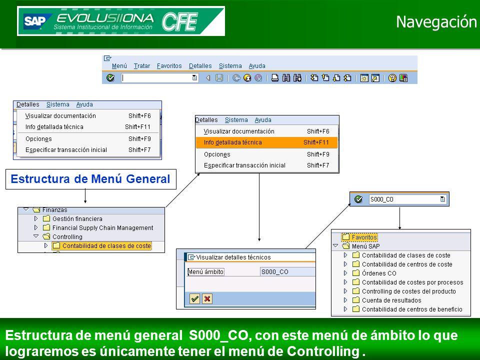 Navegación Estructura de Menú General. Estructura de menú general S000_CO, con este menú de ámbito lo que.