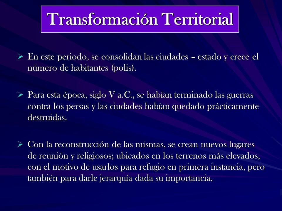 Transformación Territorial