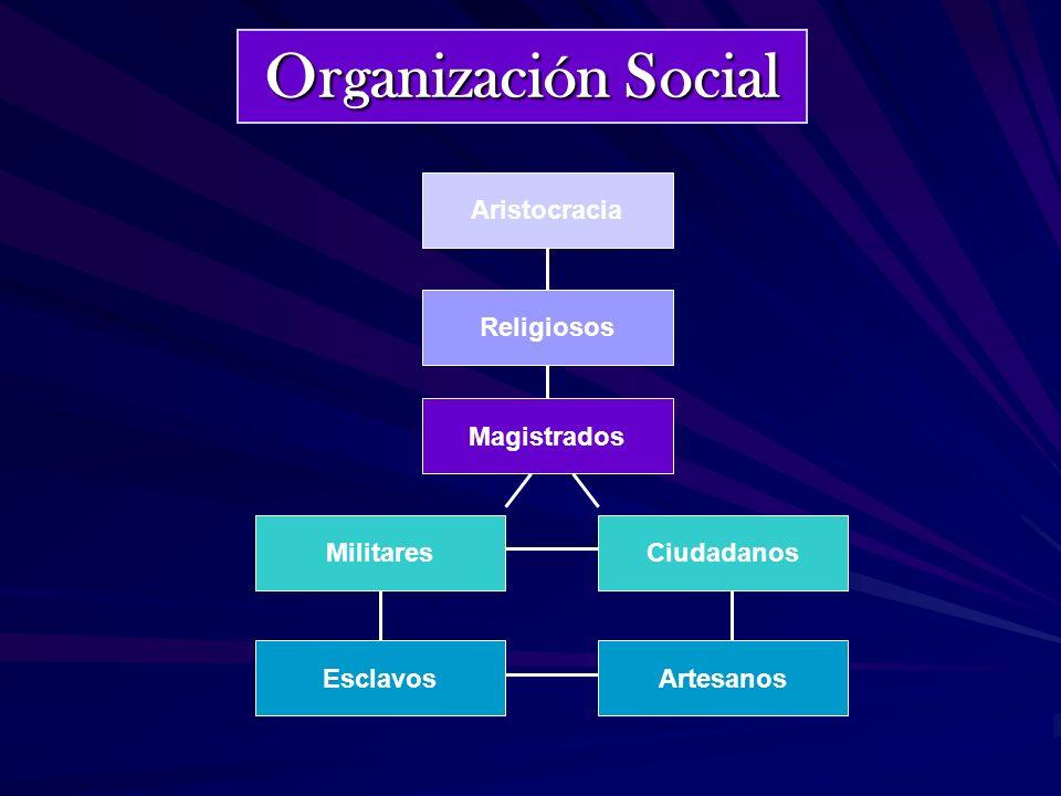 Organización Social Aristocracia Religiosos Magistrados Militares