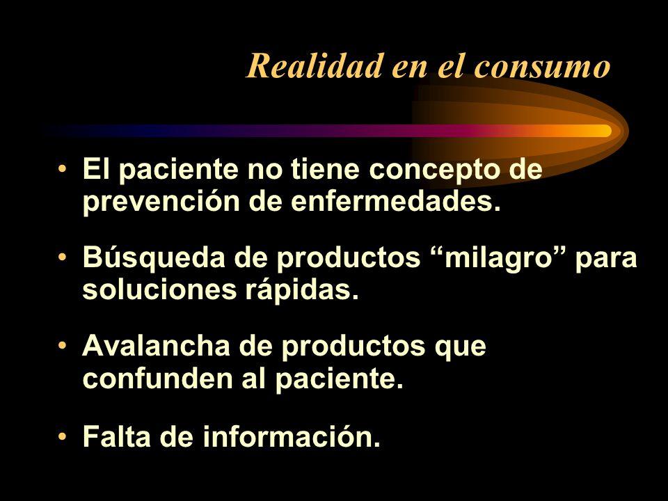 Realidad en el consumo El paciente no tiene concepto de prevención de enfermedades. Búsqueda de productos milagro para soluciones rápidas.