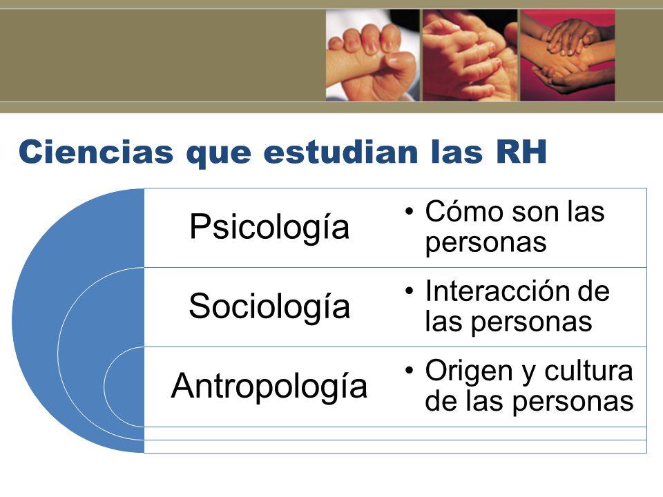 Ciencias que estudian las RH