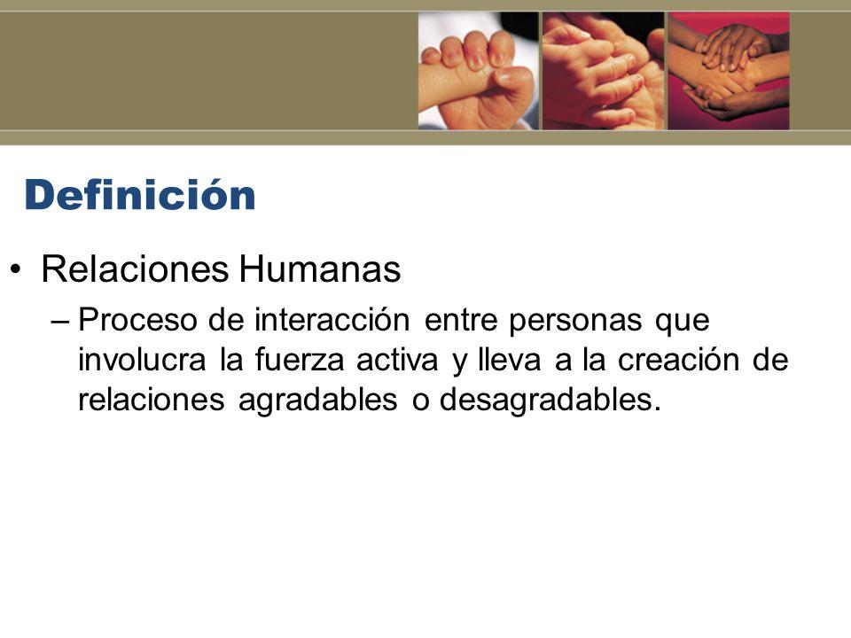 Definición Relaciones Humanas
