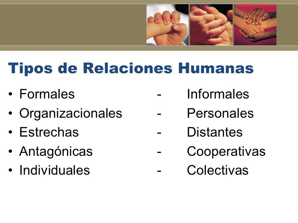 Tipos de Relaciones Humanas