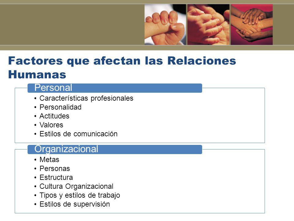 Factores que afectan las Relaciones Humanas