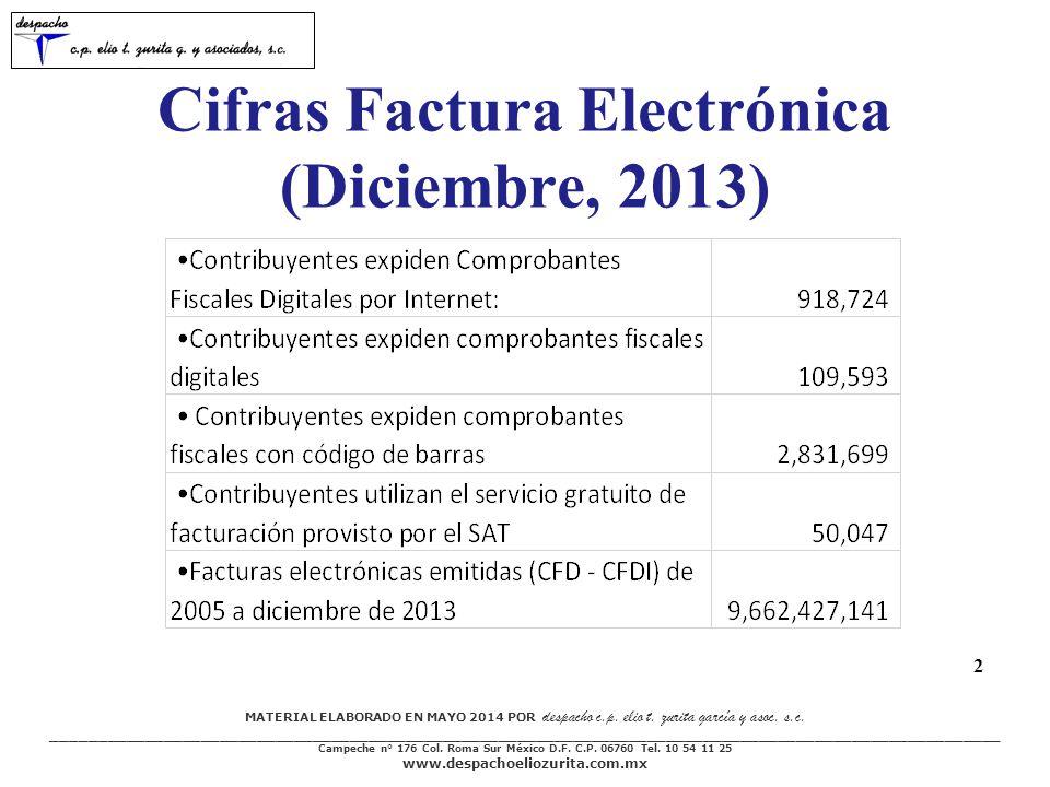 Cifras Factura Electrónica (Diciembre, 2013)