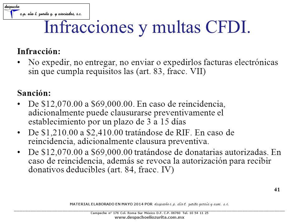Infracciones y multas CFDI.