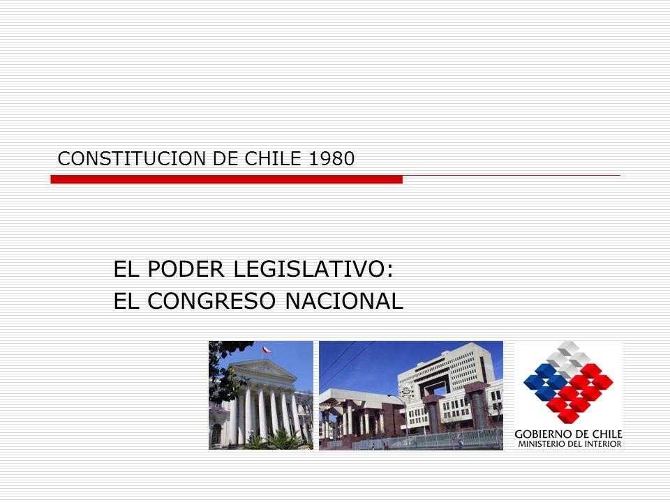 EL PODER LEGISLATIVO: EL CONGRESO NACIONAL