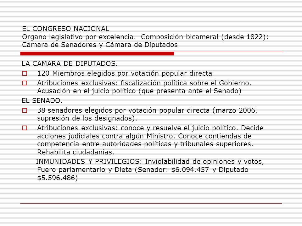 EL CONGRESO NACIONAL Organo legislativo por excelencia