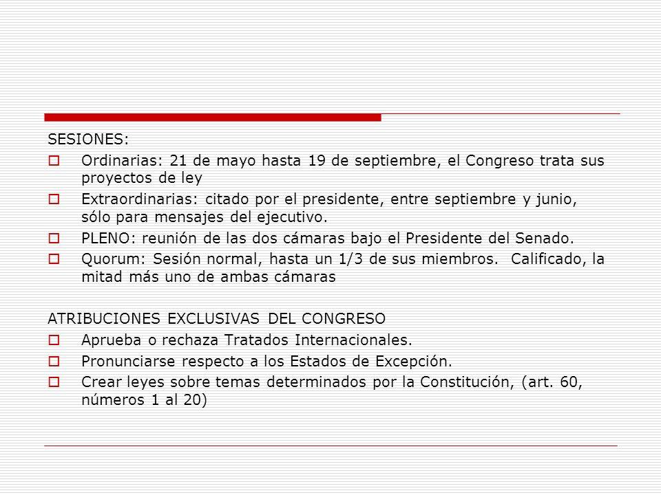 SESIONES:Ordinarias: 21 de mayo hasta 19 de septiembre, el Congreso trata sus proyectos de ley.