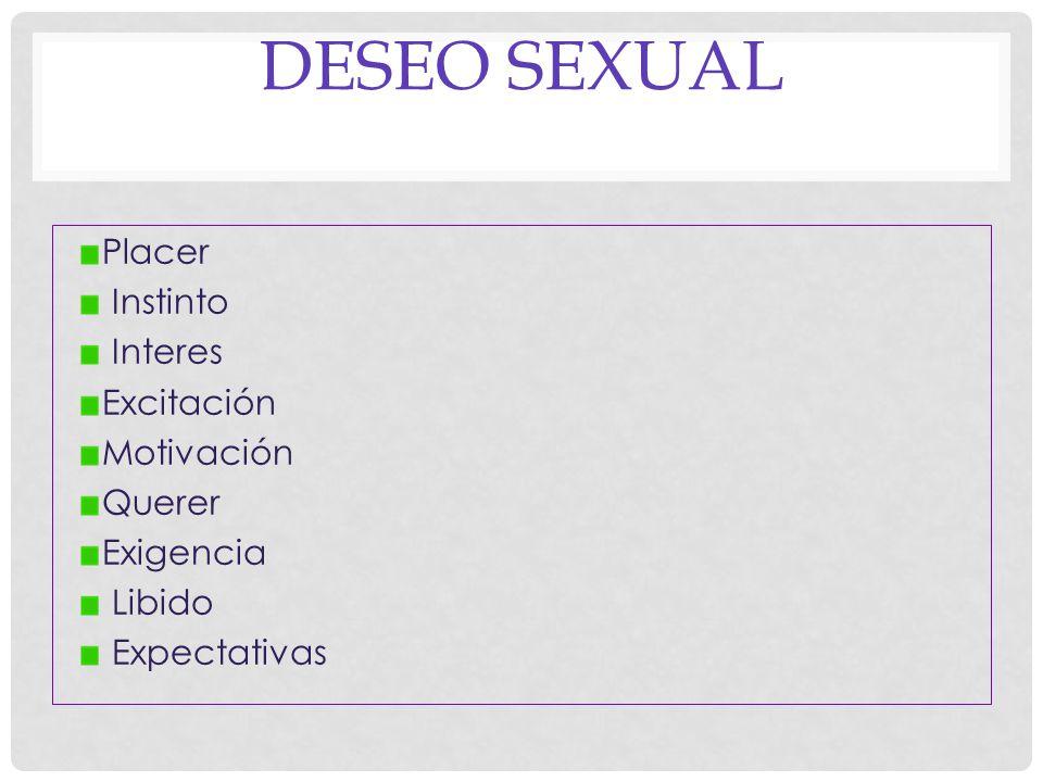 DESEO SEXUAL Placer Instinto Interes Excitación Motivación Querer