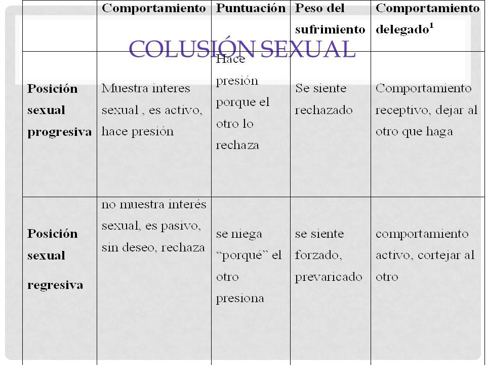 COLUSIÓN SEXUAL