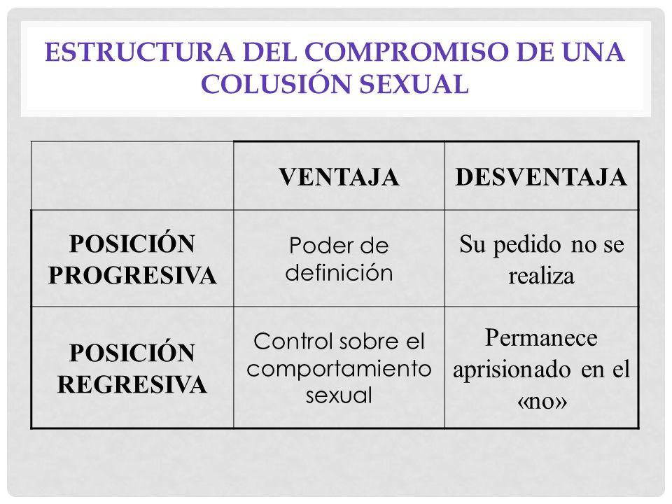 ESTRUCTURA DEL COMPROMISO DE UNA COLUSIÓN SEXUAL