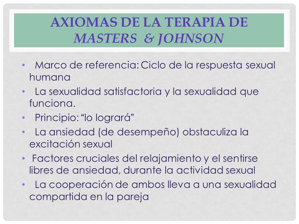 Axiomas de la terapia de Masters & Johnson