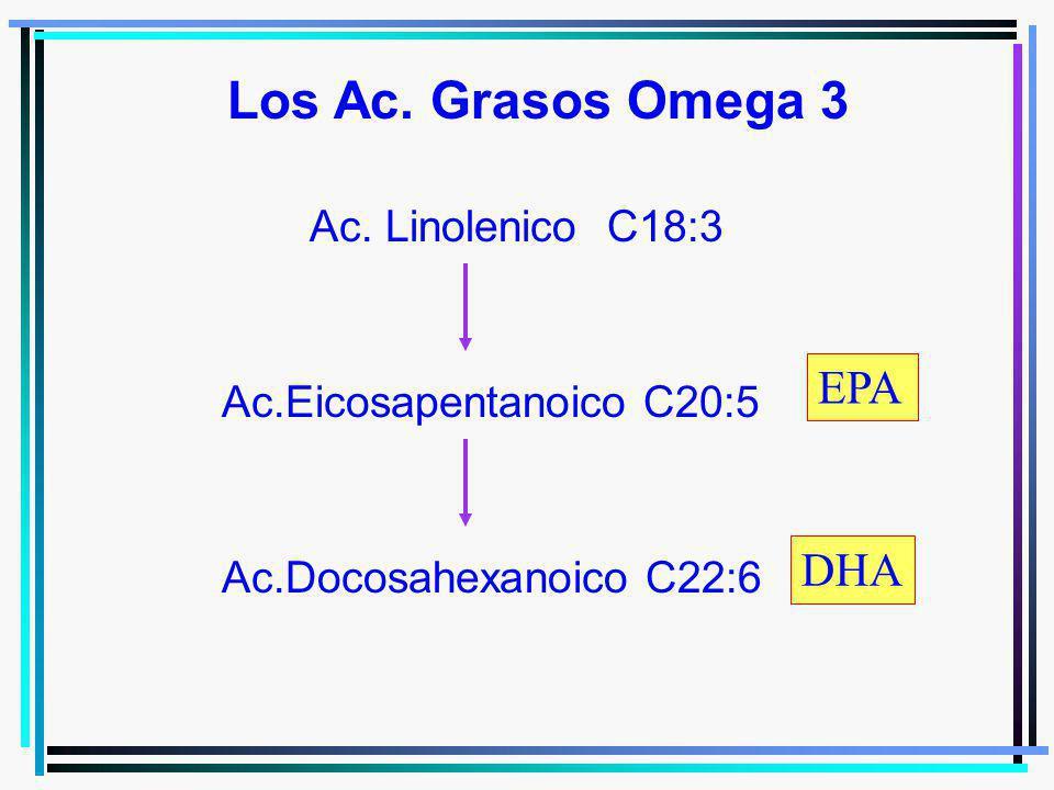 Los Ac. Grasos Omega 3 EPA DHA Ac. Linolenico C18:3