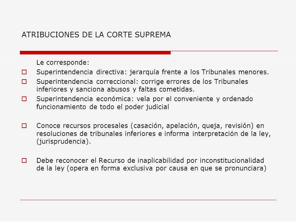 ATRIBUCIONES DE LA CORTE SUPREMA