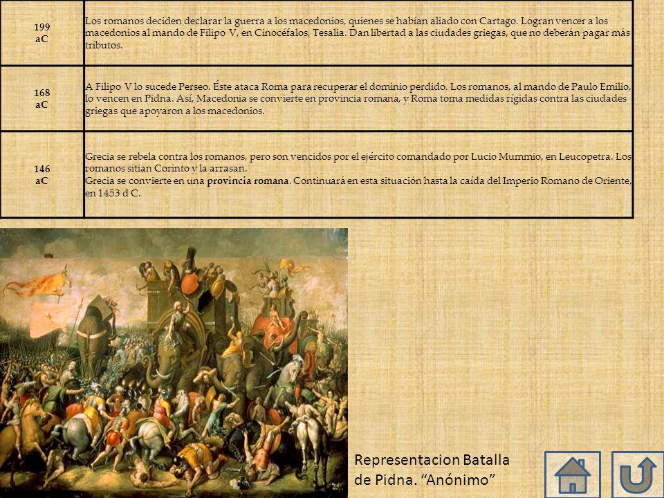 Representacion Batalla de Pidna. Anónimo