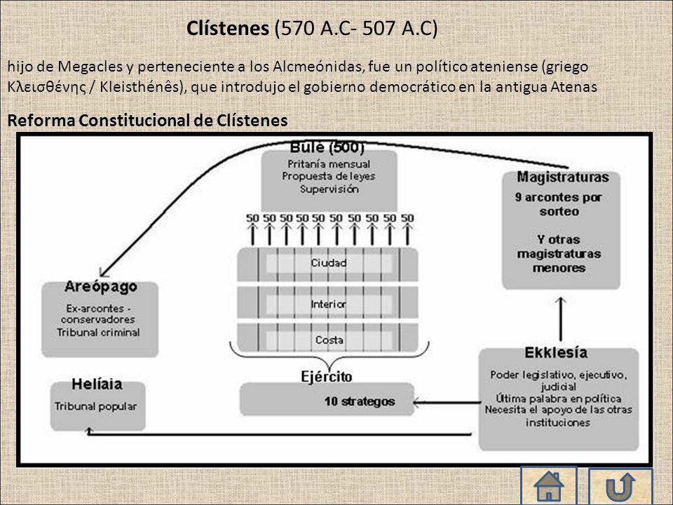 Clístenes (570 A.C- 507 A.C) Reforma Constitucional de Clístenes