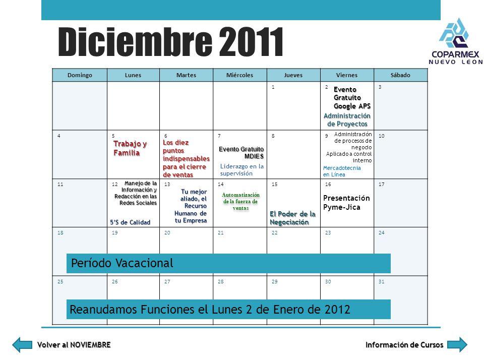 Diciembre 2011 Período Vacacional