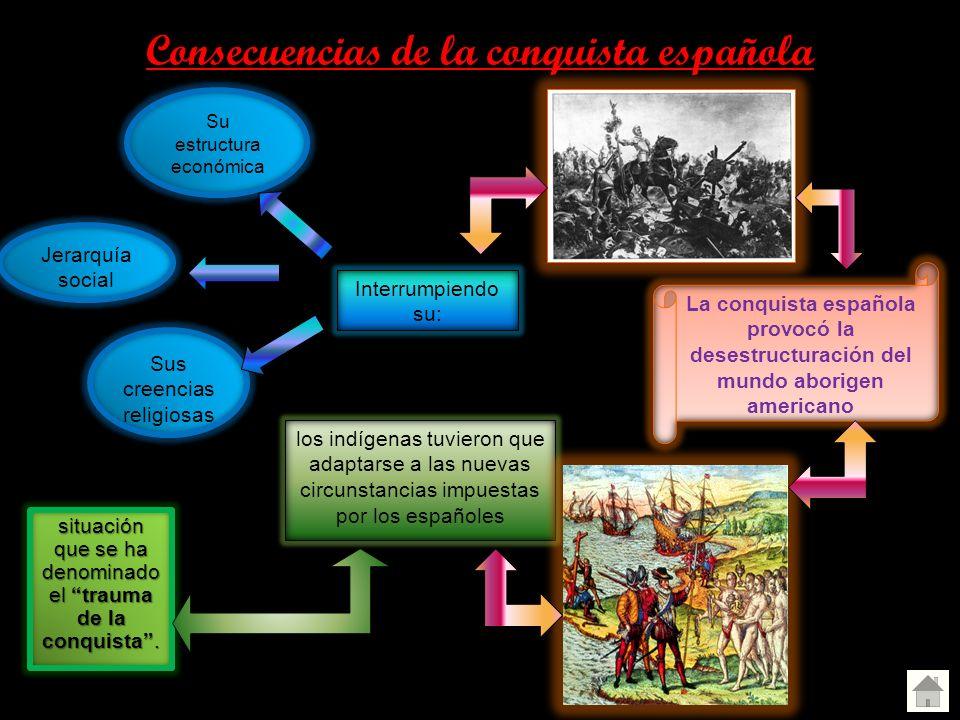 Consecuencias de la conquista española