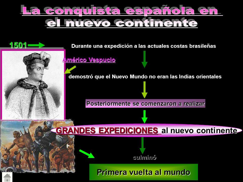 La conquista española en el nuevo continente